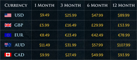 Membership Price Changes - 1st March 2015 (1)