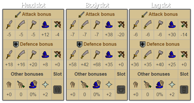 File:Dev Blog- Raids Armours & Rewards (3).png