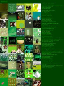 GreenChart