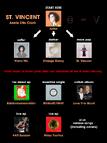 StVincent-chart