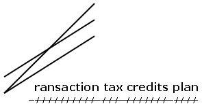 File:Transaction Tax Credits Plan.jpg
