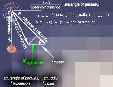 File:Parallax-illusion.jpg