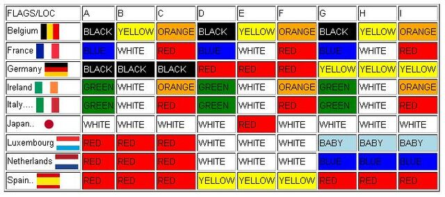 File:Original order flag example.JPG