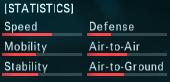 Su-37 stats