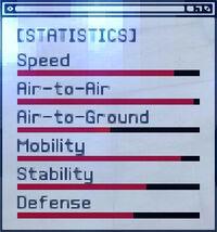 ACEX Statistics Su-37