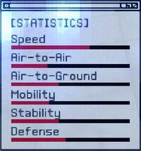 ACEX Statistics F-4E