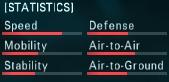 ADF-01 stats