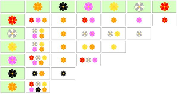 Prime Flower Animal Crossing New Leaf Wiki Fandom Powered By Wikia Hairstyle Inspiration Daily Dogsangcom
