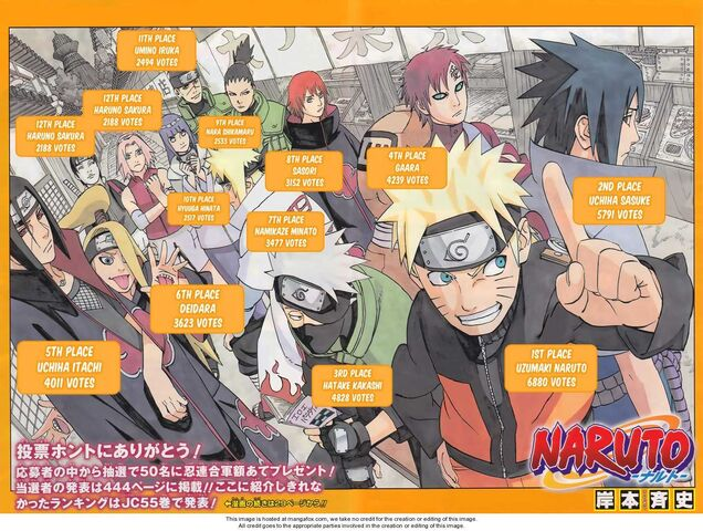 File:Naruto votes.jpg