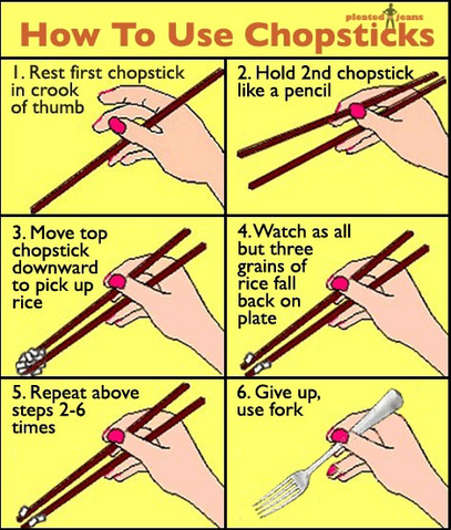 File:Chopsticks.png
