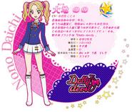 Nono s4 Profile