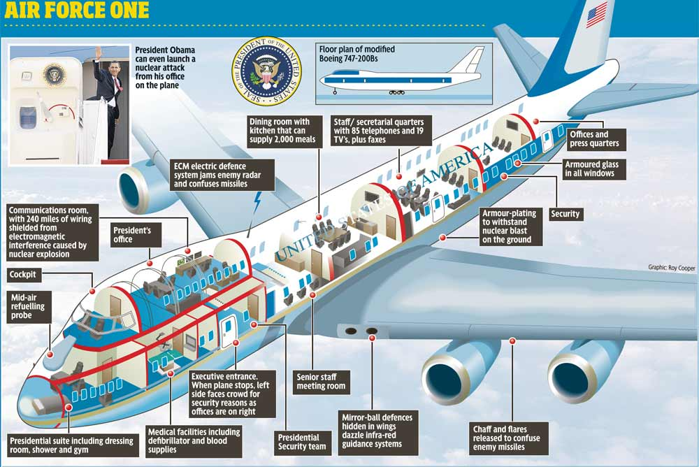 air force 1 layout