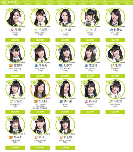TeamX2015