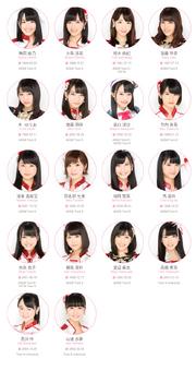 Team B 2017