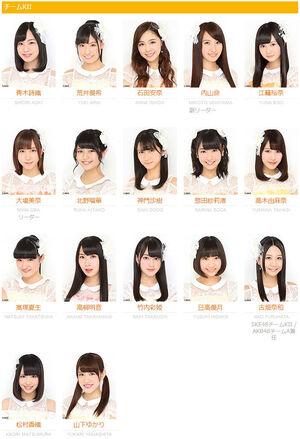 TeamKII2015