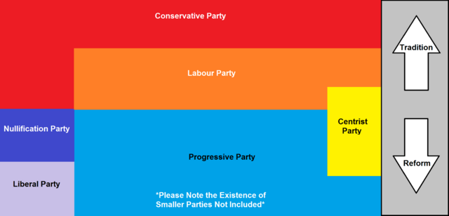 File:Evolution of Political Parties.png