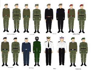 Scottish Class B and C uniforms