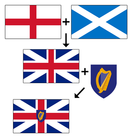 File:Evolution of Commonwealth Flag.png