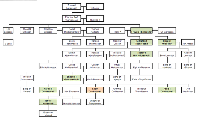 File:Eriksdottir Family Tree (The Kalmar Union).png