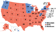1988 presidential election (Thanks Jimmy!)