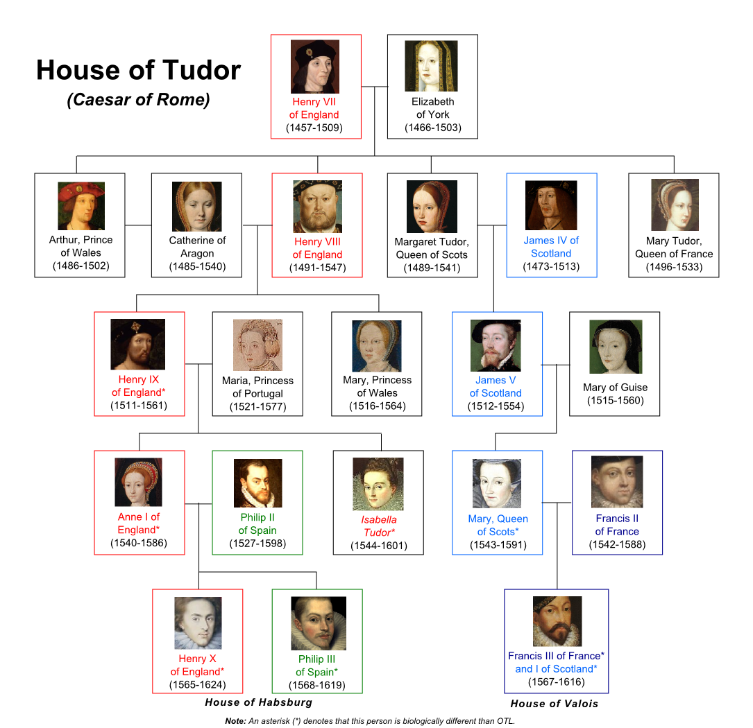House of Tudor (Caesar of Rome) | Alternative History | Fandom ...