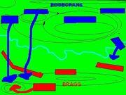 Clarksville Battle