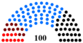 Parliament of the Italian Republic.png