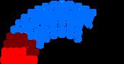 Parliament of the Italian Republic