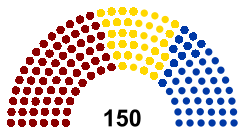 Supreme Council Senate Chamber Election, 2014 (Pax Siamese)