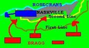 Nashville Rosecrans