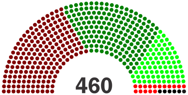 File:National Assembly of the UAR.png