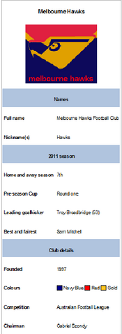 File:Melbourne-Hawks Infomation.png