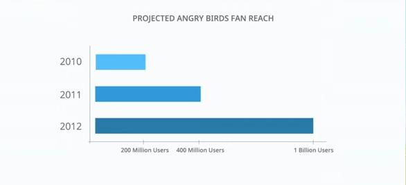File:Projected AB Fan Reach.JPG