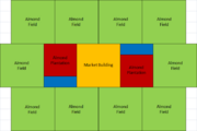 AlmondField Layout