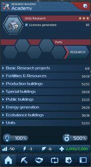 Acadamy Research Tree