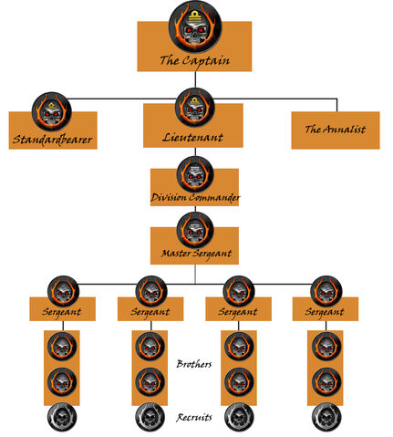 File:Chain of Command.jpg
