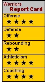 File:NBA09 GSW RC.jpg
