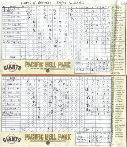 File:Pac bell scorecard.jpg