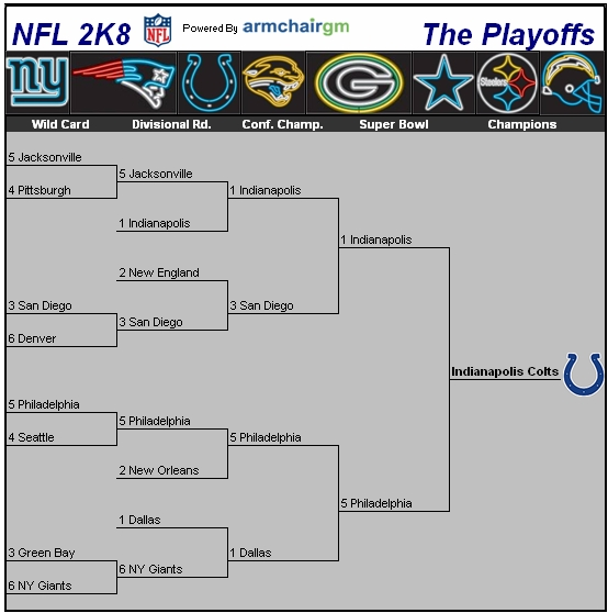 Nflcapsules08 playoffs
