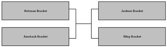 File:Whatifbracket5.jpg