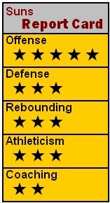 File:NBA09 PHX RC.jpg