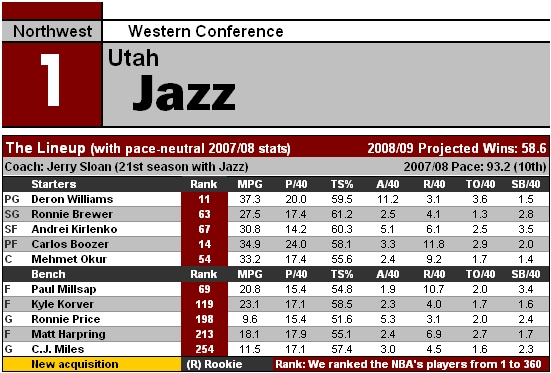 File:NBA09 UTA.jpg