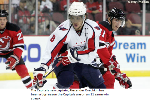 File:Ovechkin.png