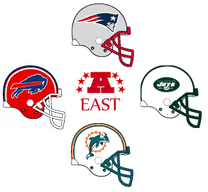 File:AFC East.png