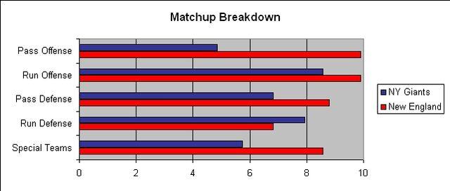 File:NYG NE SuperBowl Matchup.jpg