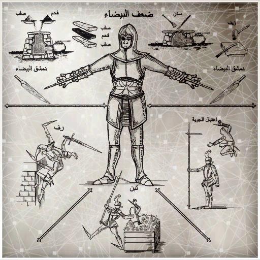 这幅画描绘了一名装备有双袖剑的刺客,画面顶部是铸造配方和流程,左右两侧及下方描述了三种新的刺杀技术。