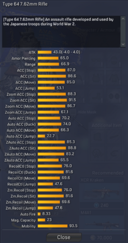 File:Type 64 7.62mm Rifle detailed statistics.png