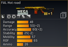 File:FAL Hot road statistics (modified).png
