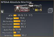 M16A4 Absolute Machine statistics