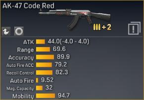 File:AK-47 Code Red statistics.png